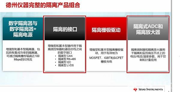 TI隔离器产品组合.JPG