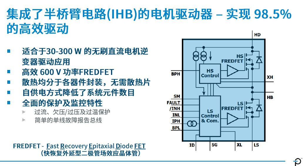 PI首款BLDC电机驱动芯片效率达98.5%