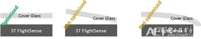 光学盖片(cover glass)的选用与组立.jpg