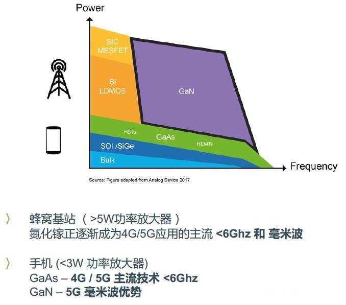 RF-5G.jpg