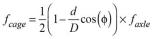 ADI技術文章 - 選擇正確的加速度計,以進行預測性維護5295.png
