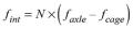 ADI技術文章 - 選擇正確的加速度計,以進行預測性維護5334.png