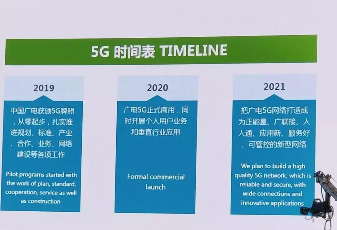 5G商用之后 四大运营商网络建设进展
