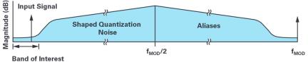 ADI技术文章 - 同步关键的分布式系统时,新型Σ-Δ ADC架构可避免中断的数据流2052.png