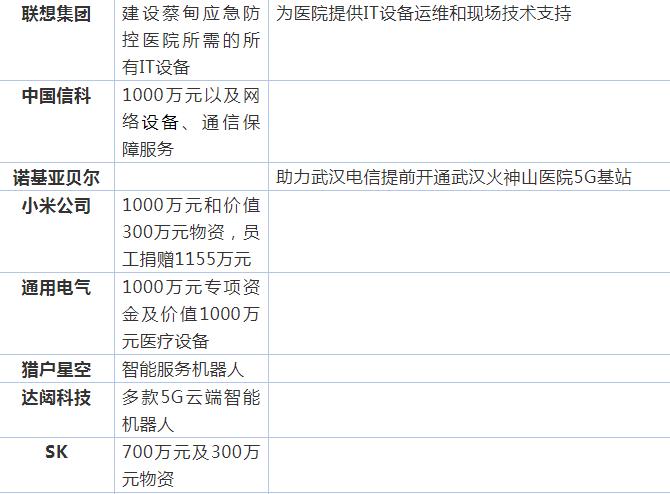 微信截图_20200219151627.png