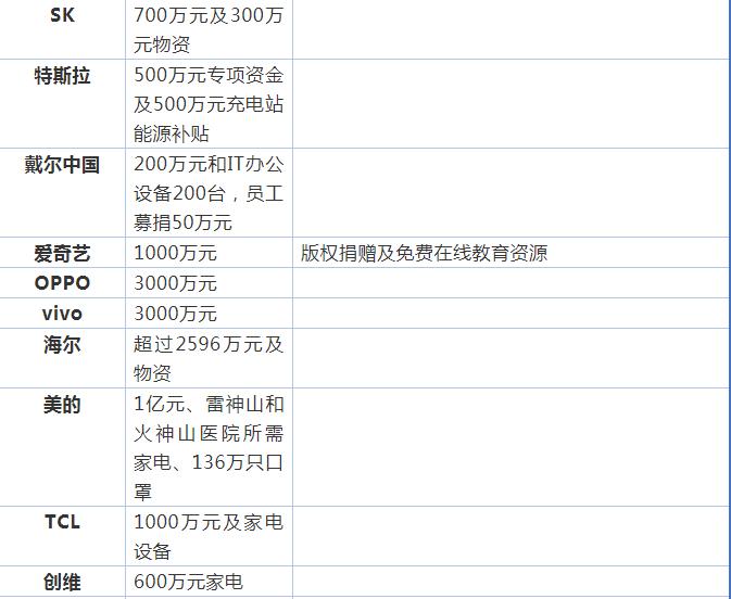 微信截图_20200219151648.png