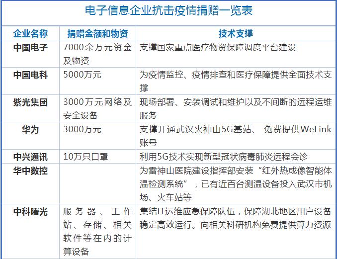 微信截图_20200219151610.png