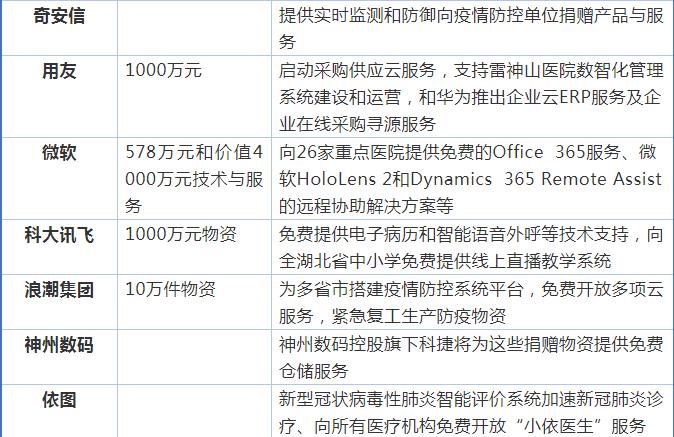 微信截图_20200219151721.png