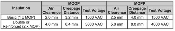 XPA080(Table1).jpg