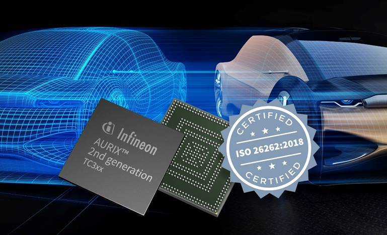 汽车安全:英飞凌AURIX是世界首款通过ISO 26262:2018标准ASIL-D认证的嵌入式安全控制器