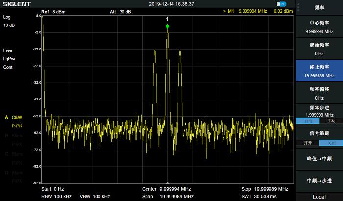 圖12-頻譜儀測得的AM調制信號.png