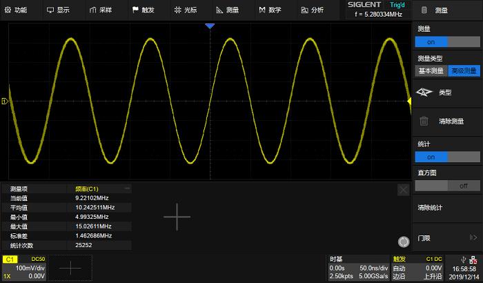 圖7-示波器測量統計功能測得的FM調頻信號.png