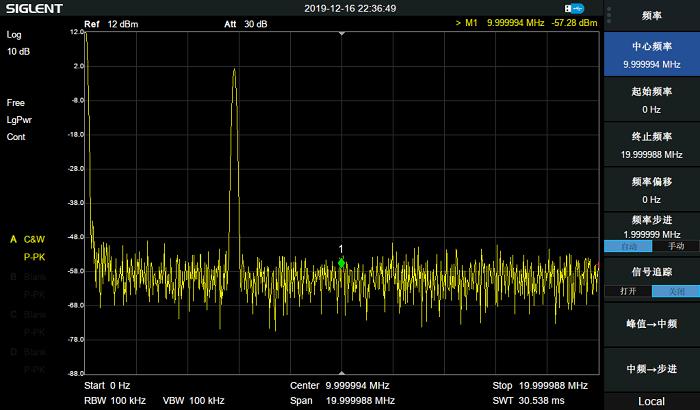 圖8-頻譜儀測得的FM調頻信號.png