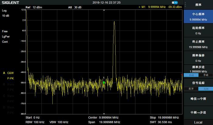 圖9-頻譜儀測得的FM調頻信號.png
