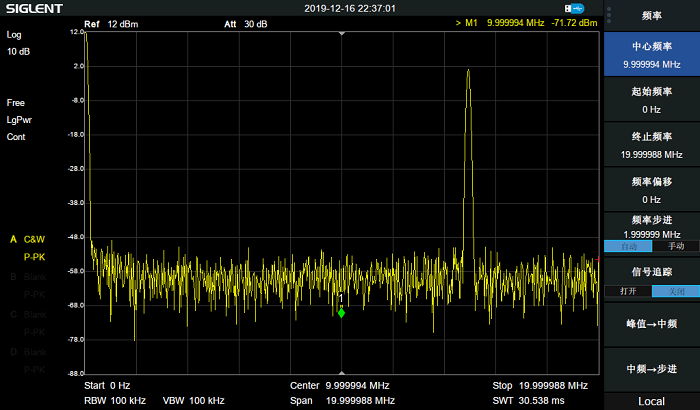 圖10-頻譜儀測得的FM調頻信號.png