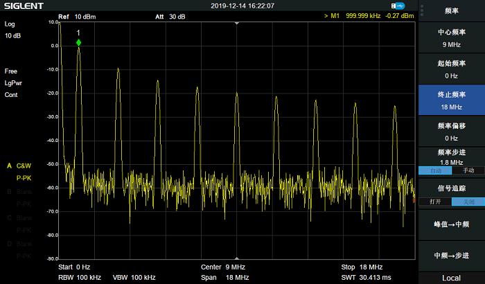 圖4-終止頻率設置成18MHz后的1MHz方波頻譜.png