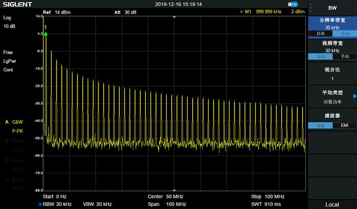 圖6-終止頻率設置成100MHz后的1MHz方波頻譜.png