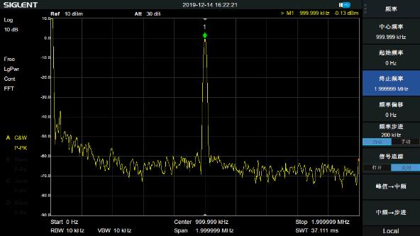 圖3-頻譜儀自動捕獲的1MHz基波信號.png