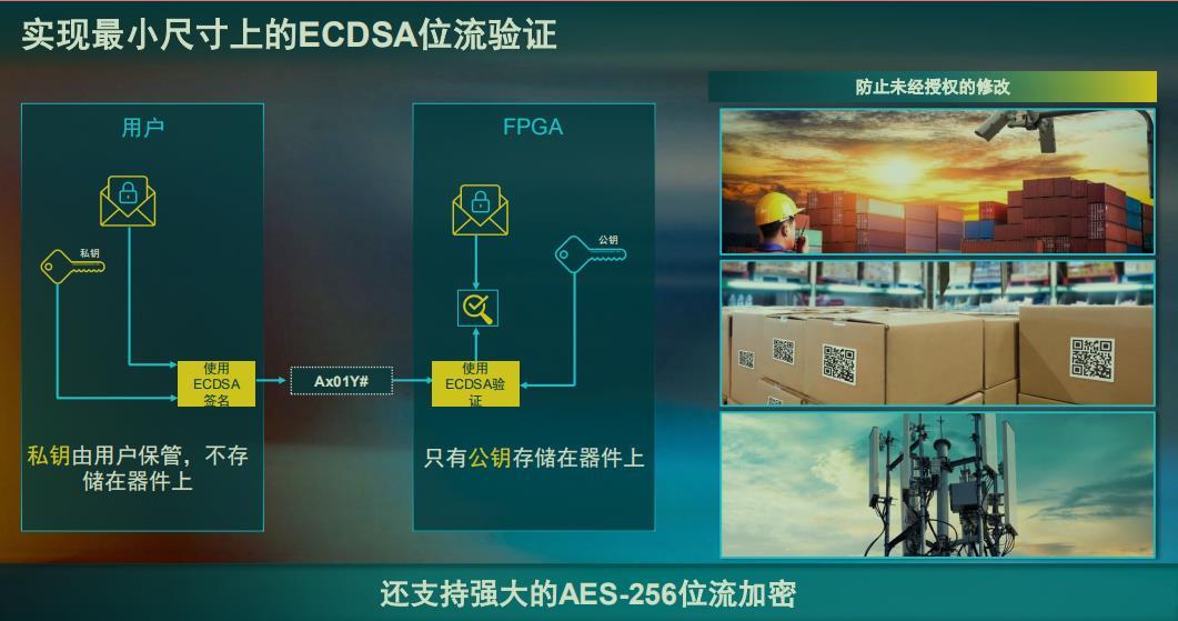 支持AES-256加密和ECDSA认证.jpg