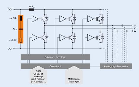 Scienlab开发出汽车电子紧凑型逆变器