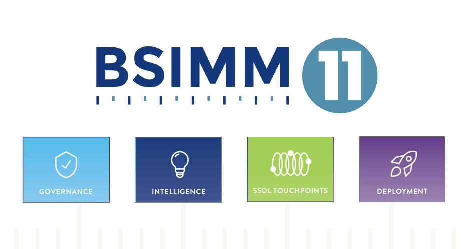 最新BSIMM11报告揭示软件开发安全新动向