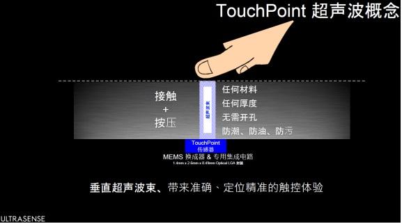 3D超聲波助力實現未來手機!