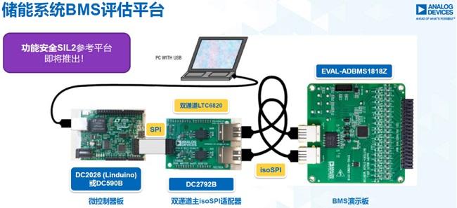 用中国速度响应客户需求,ADI科技储能加快实现碳中和