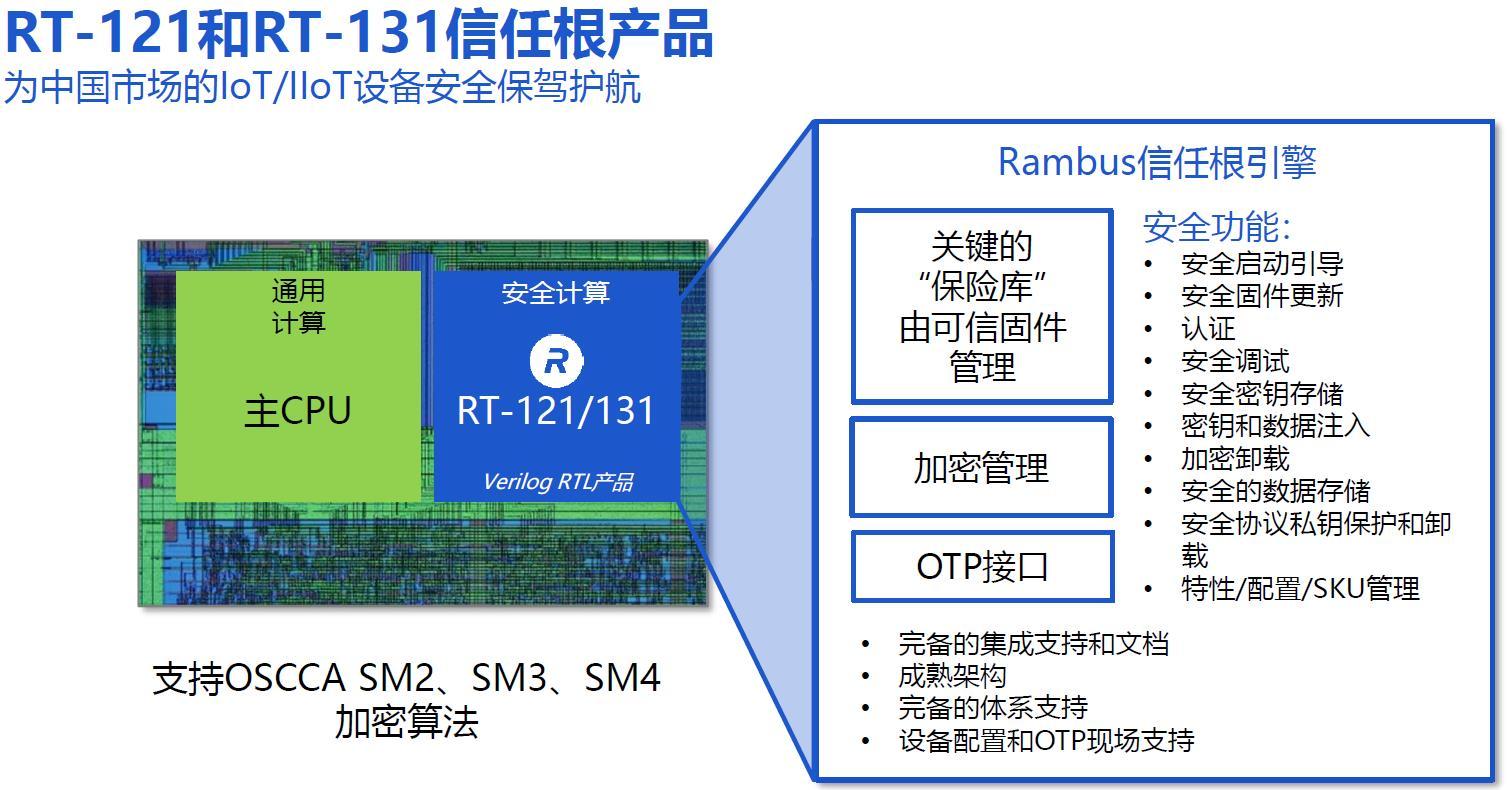"""过""""硬""""才够安全,Rambus两款信任根IP为中国IoT安全保驾护航"""