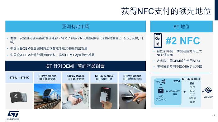 NFC领导地位.jpg