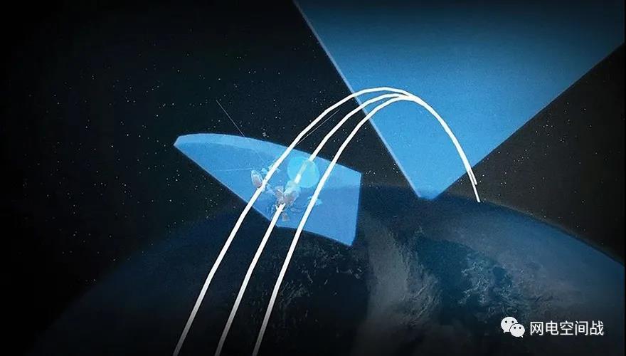 美国加强太空域态势感知