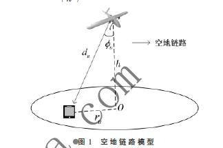 基于應用場景特征描述的無人機基站飛行高度部署